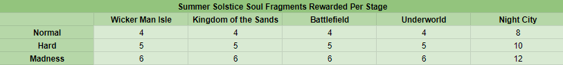 Name:  fragment_dropinfo_en.png Views: 509 Size:  6.5 KB