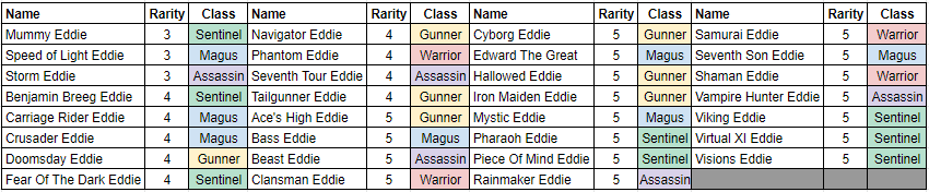 Name:  Eddie List (1).PNG Views: 1117 Size:  29.8 KB