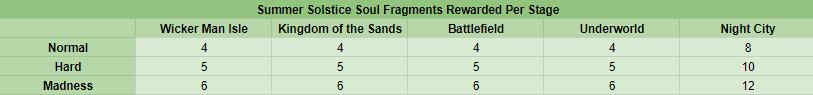 Name:  fragment_dropinfo_en.png Views: 511 Size:  6.5 KB