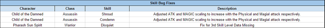 Name:  LOTB_SkillBugFixes_Nov_2016.png