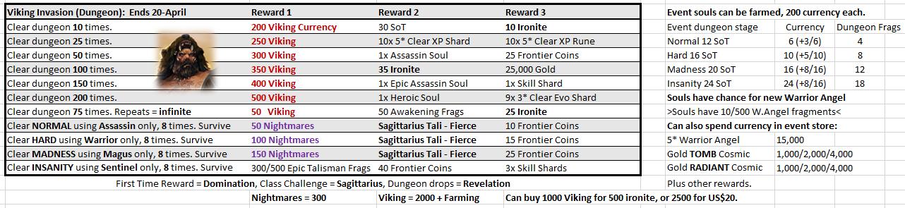 Name:  April2021-VikingInvasion.PNG Views: 350 Size:  80.9 KB