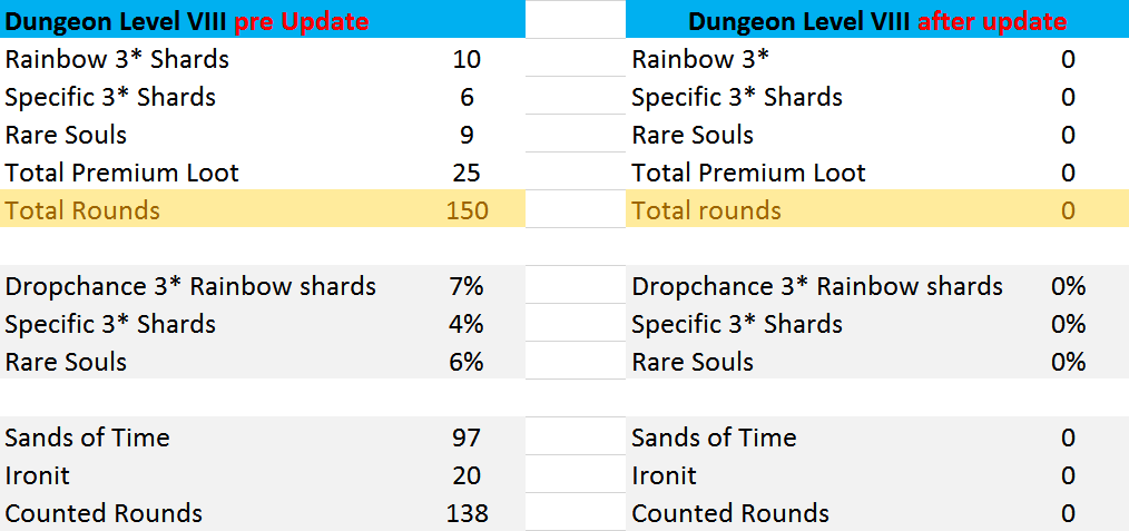 Name:  Dungeon 8.png Views: 297 Size:  25.2 KB