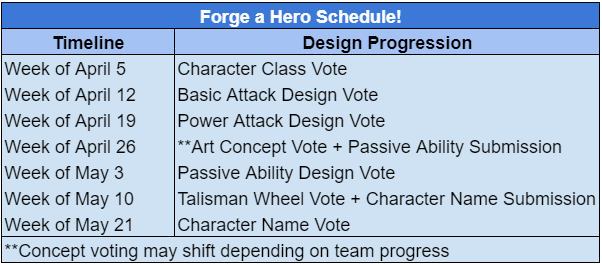 Name:  Forge a hero schedule.PNG Views: 805 Size:  34.9 KB