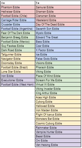 Name:  Immortal Eddie English.PNG Views: 431 Size:  23.1 KB