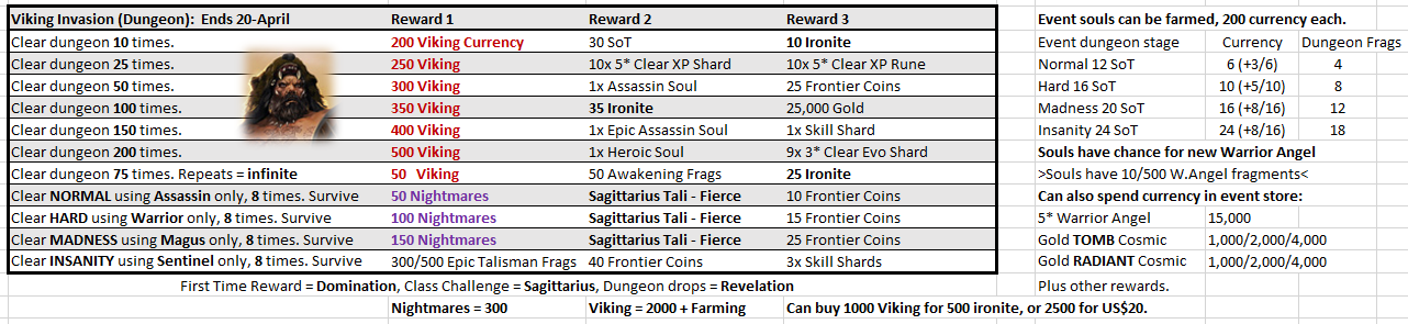 Name:  April2021-VikingInvasion.PNG Views: 341 Size:  80.9 KB
