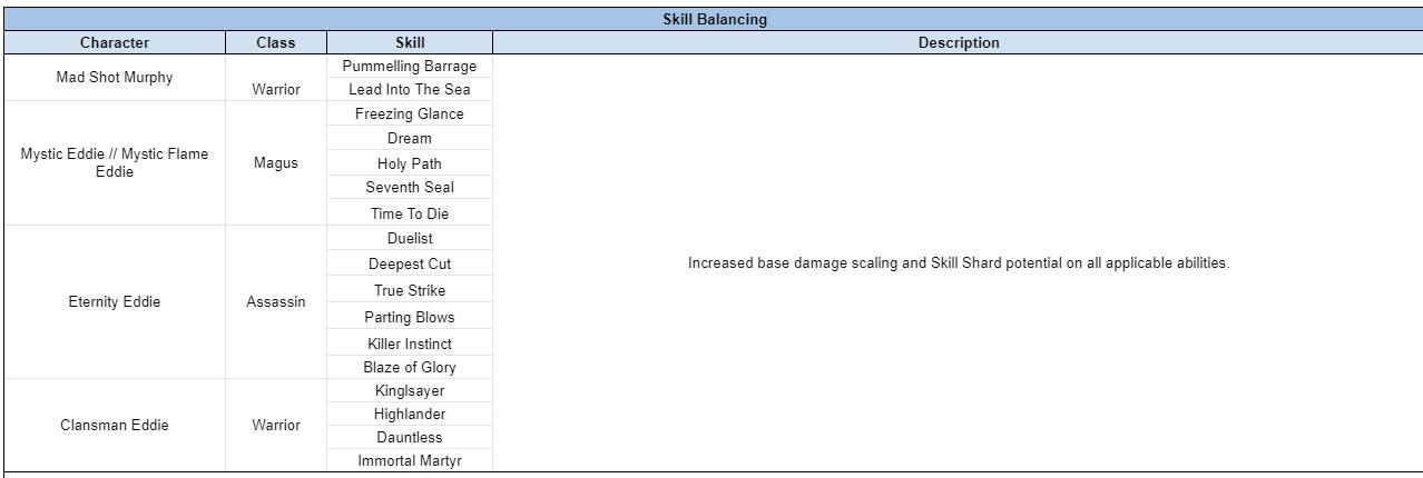 Name:  skillbalancing.PNG Views: 1295 Size:  23.0 KB