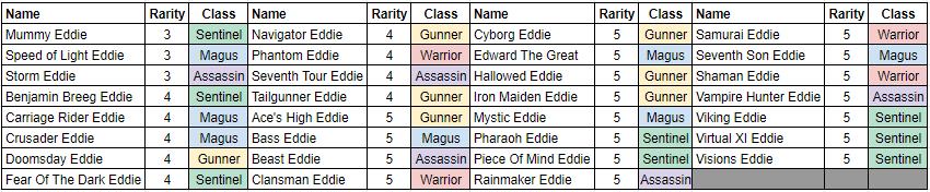 Name:  Eddie List (1).PNG Views: 1128 Size:  29.8 KB