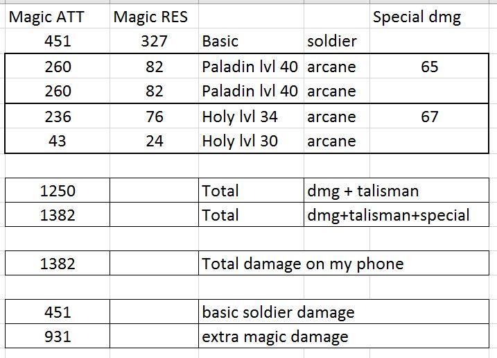 Name:  Magus damage.JPG Views: 83 Size:  75.1 KB