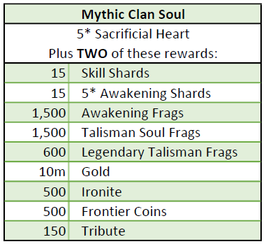 Name:  ClanMythics.PNG Views: 116 Size:  18.7 KB